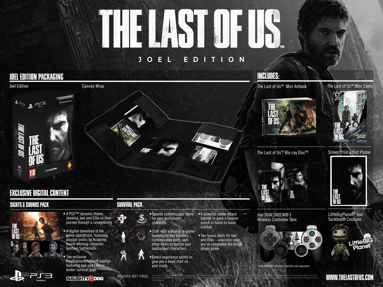 The Last of Us Joel Edition
