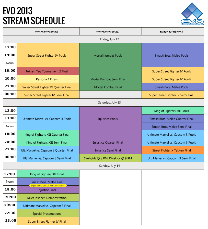 Cronograma EVO 2013
