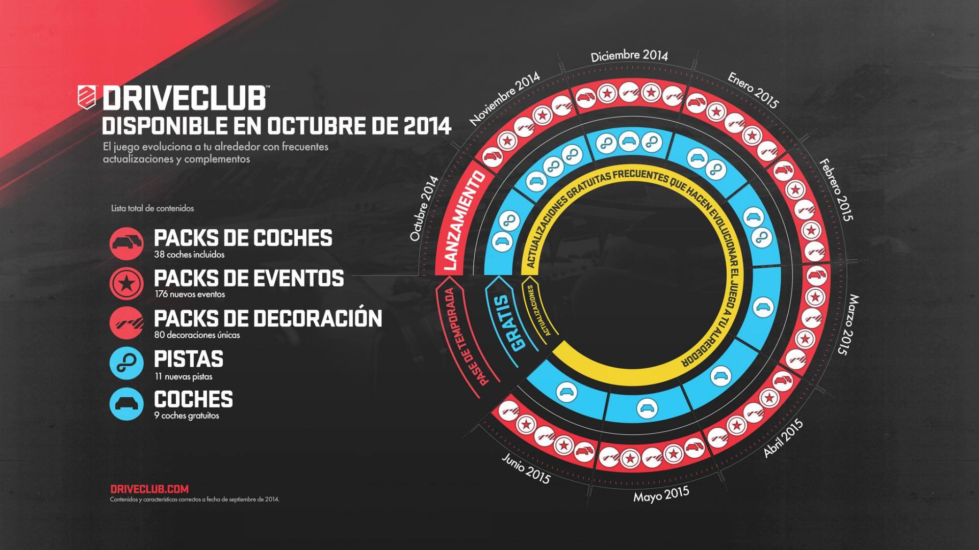 DriveClub - El Pase de Temporada